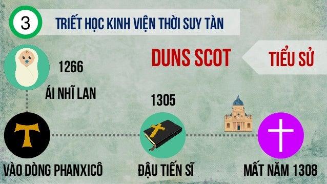 Duns scot Tiểu sử Ái nhĩ lan Vào dòng phanxicô Đậu tiến sĩ Mất năm 1308 1305 1266 Triếthọc kinh viện thời suy tàn3