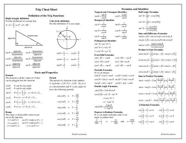 definition of the trigonometric functions cheat Graphs of trig functions cheat sheet trig cheat sheet full lamar university, 2005 paul dawkins trig cheat sheet definition of the trig functions right triangle definition for this definition we assume.
