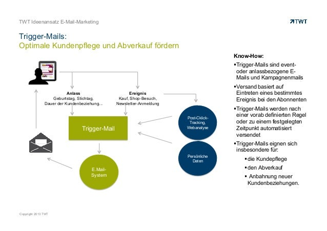 Copyright 2013 TWT Know-How: Trigger-Mails sind event- oder anlassbezogene E- Mails und Kampagnenmails Versand basiert...