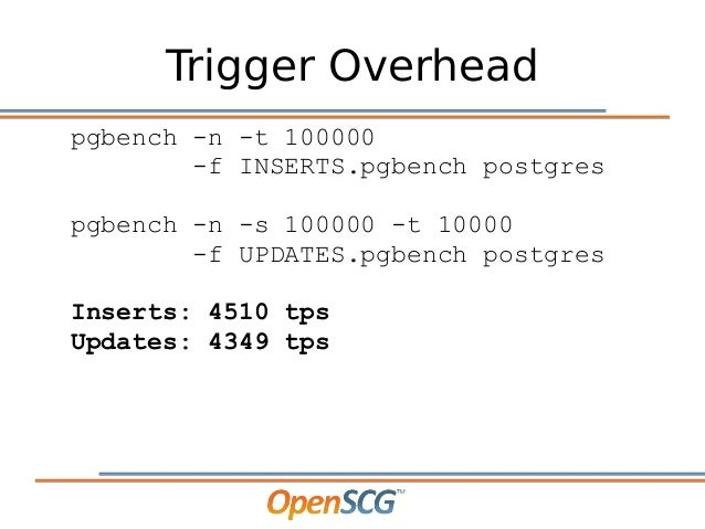 An Introduction To PostgreSQL Triggers