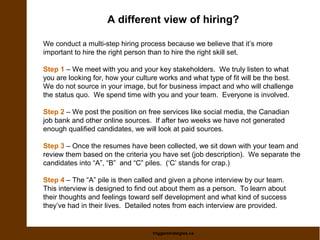 Trigger strategies human edge the hiring process - a unique