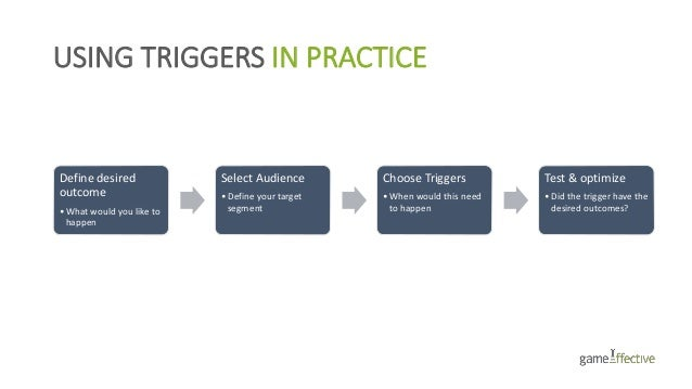 Define desired outcome •What would you like to happen Select Audience •Define your target segment Choose Triggers •When wo...