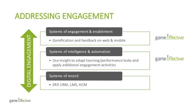 GamEffective's Triggers, Learning and Campaigns Webinar