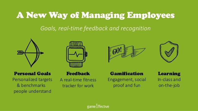 A New Way of Managing Employees Goals, real-time feedback and recognition Personal Goals Personalized targets & benchmarks...