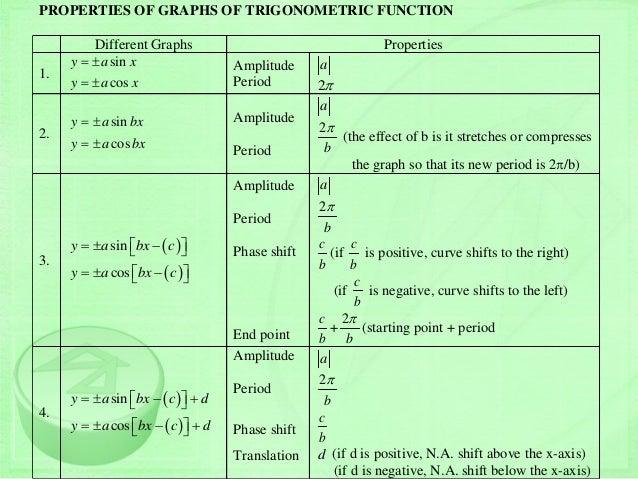 year 9 trigonometry test pdf