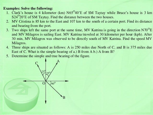Printables Quiz Of Angle Of Depression Circle The Correct Answer trigonometry cheat sheet quiz bearing angle of depression