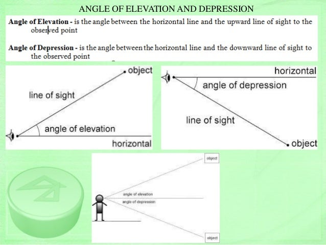 quiz of angle of depression circle the correct answer worksheets kristawiltbank free printable. Black Bedroom Furniture Sets. Home Design Ideas