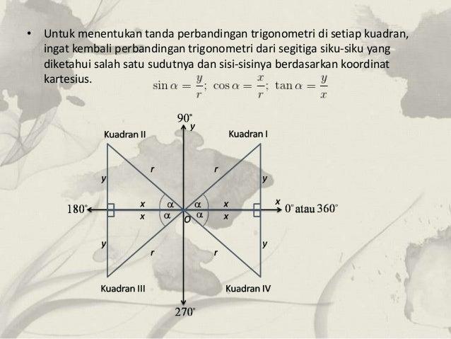 Trigonometri kelas x kuadran iiii 29 perbandingan trigonometri ccuart Images