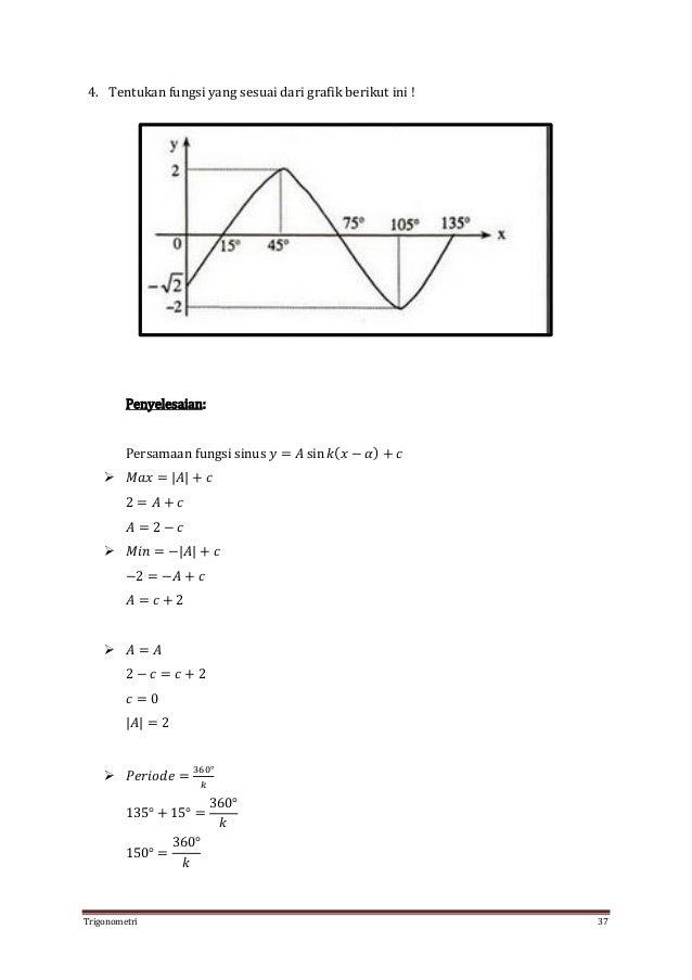 Contoh Soal Dan Contoh Pidato Lengkap Contoh Soal Grafik Fungsi Trigonometri