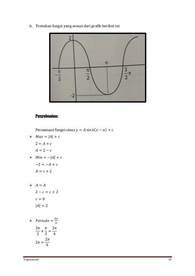 Blog Pendidikan Contoh Soal Grafik Fungsi Trigonometri
