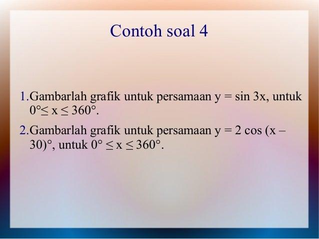 Contoh Grafik Trigonometri Fir Saw