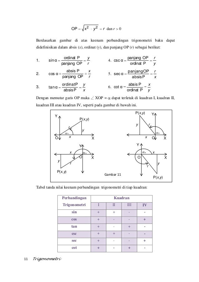 Trigonometri 11 638gcb1394704735 11 11 trigonometri ccuart Images