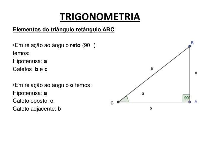 TRIGONOMETRIAElementos do triângulo retângulo ABC•Em relação ao ângulo reto (90 )temos:Hipotenusa: aCatetos: b e c•Em rela...