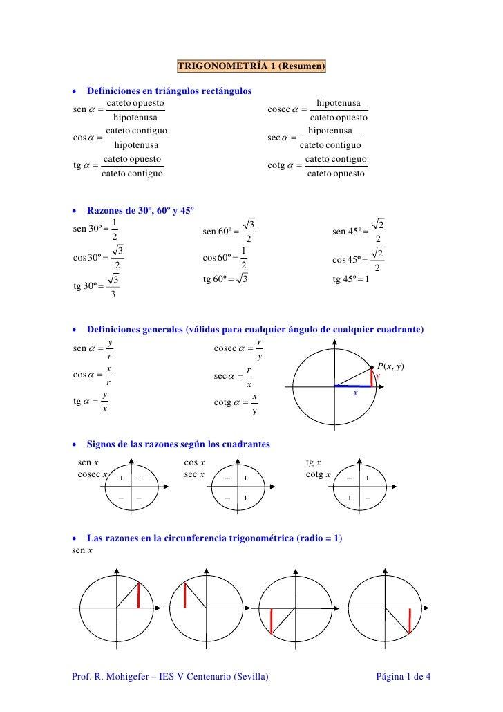 TRIGONOMETRÍA 1 (Resumen)  •   Definiciones en triángulos rectángulos          cateto opuesto                             ...