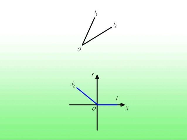 Trigonometría - Semana 5 - AD09 Slide 3