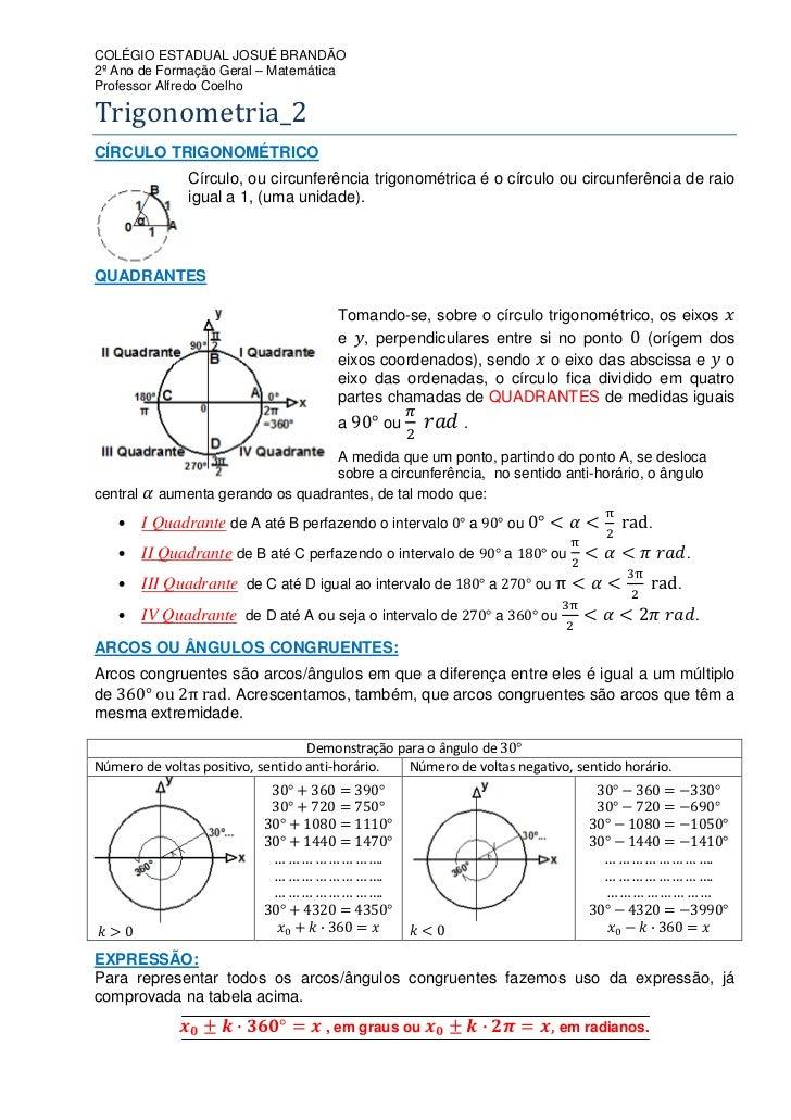 COLÉGIO ESTADUAL JOSUÉ BRANDÃO 2º Ano de Formação Geral – Matemática Professor Alfredo Coelho  Trigonometria_2 CÍRCULO TRI...