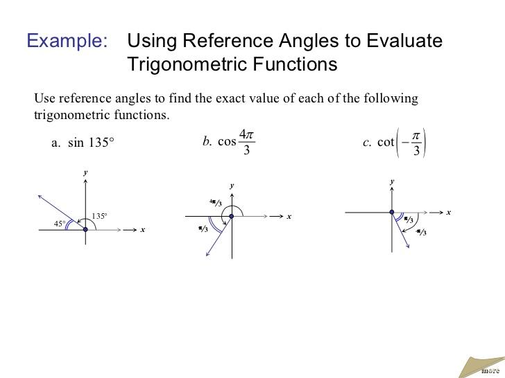 reference angles worksheet Termolak – Coterminal Angles Worksheet