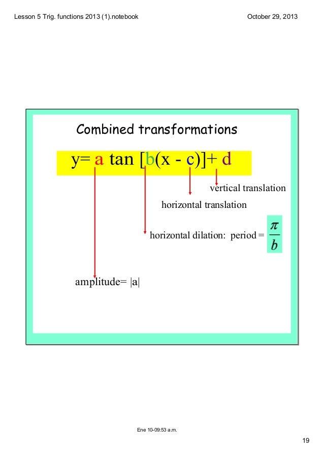 Ib sl trigonometric functions 19 lesson 5 trig functions ccuart Gallery