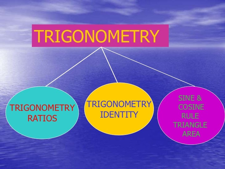 TRIGONOMETRY                               SINE &TRIGONOMETRY   TRIGONOMETRY    COSINE    RATIOS        IDENTITY      RULE...