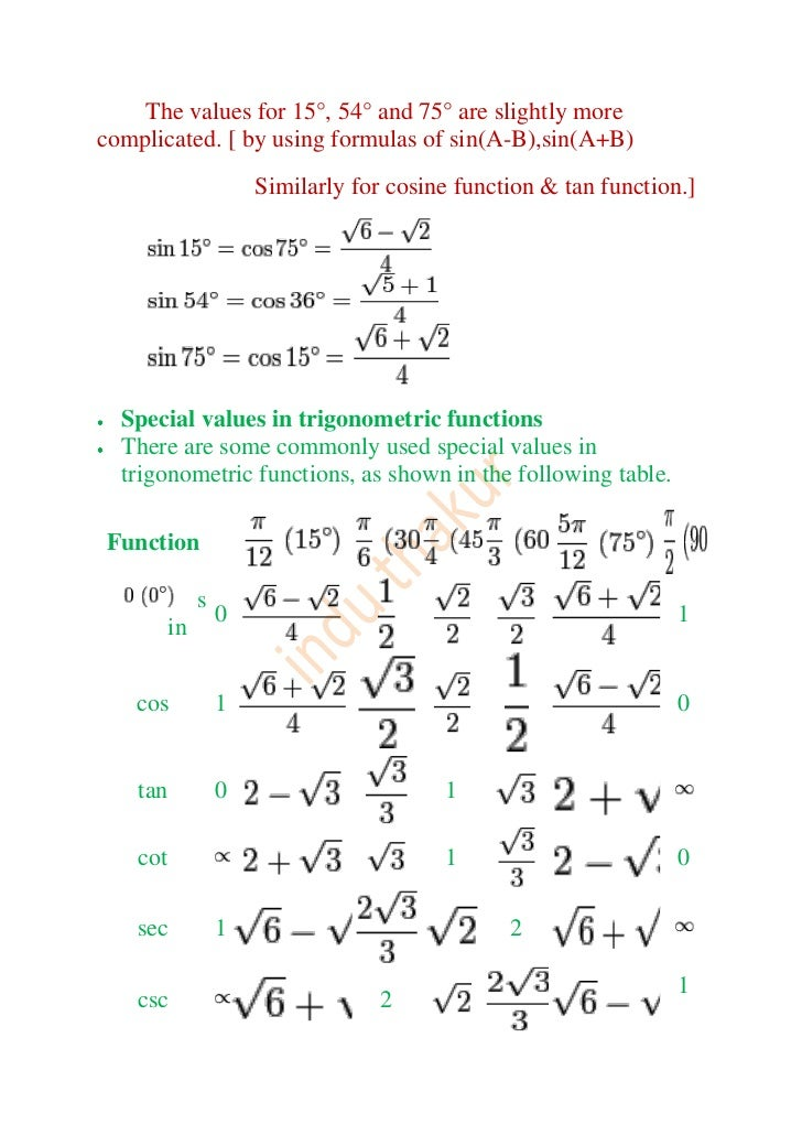 97 SSC MATHS FORMULAS PDF IN HINDI, PDF SSC IN HINDI