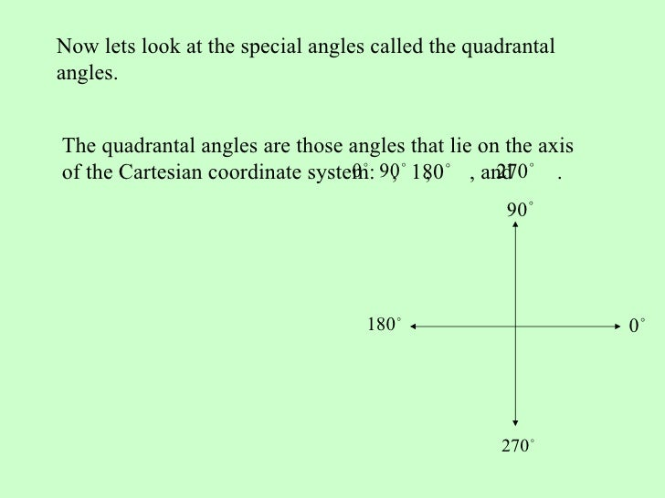 Trigonometry Functions Of General Angles Reference Angles