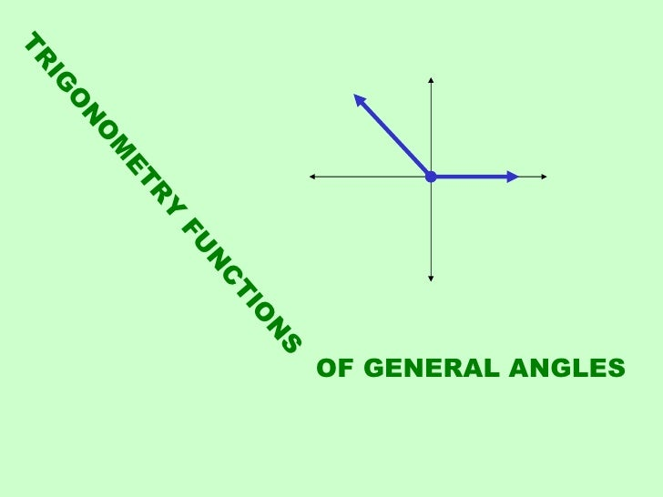 how to find the angle in trigonometry