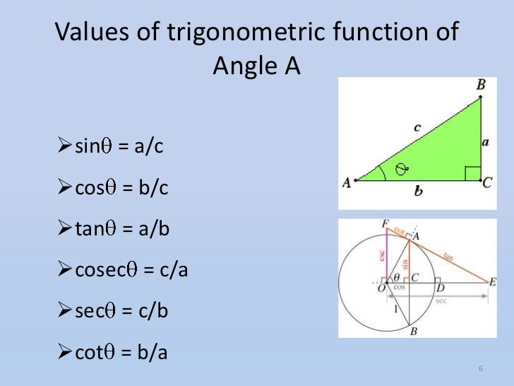 right triangle trigonometry projects