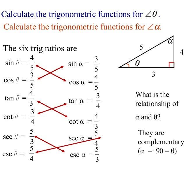 Trigonometry ratios in right triangle