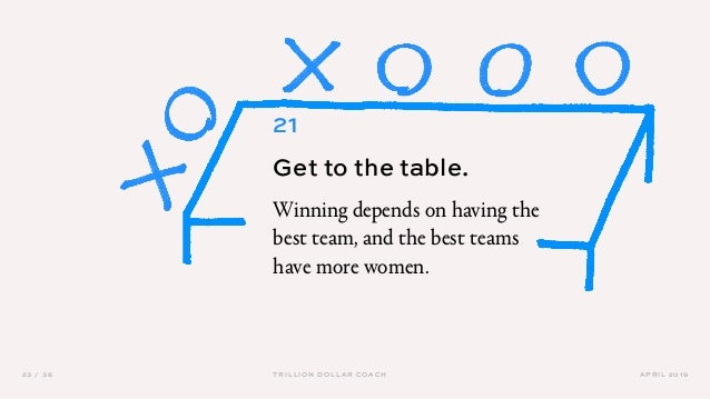 APRIL 201923 / 36 TRILLION DOLLAR COACH 21 Get to the table. Winning depends on having the best team, and the best teams h...