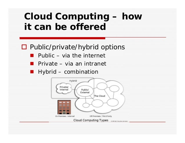 Cloud Computing and Data Governance