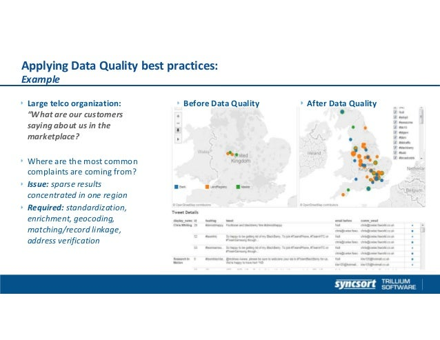 data quality standards best practices