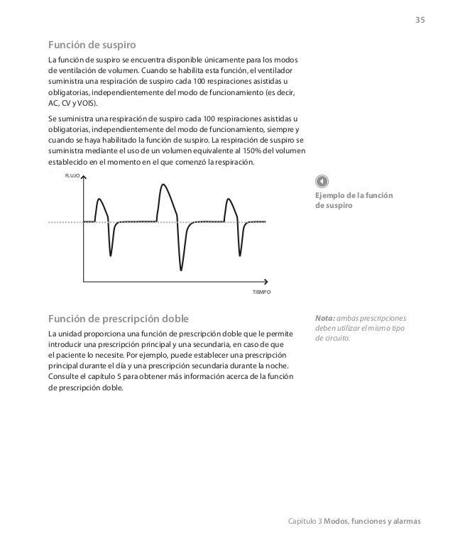 trilogy 100 ventilator clinical manual