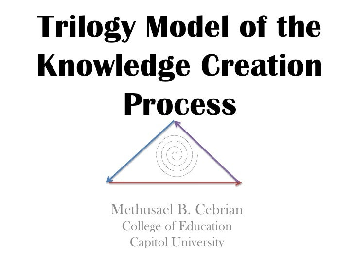 Trilogy Model of the Knowledge Creation Process<br />Methusael B. Cebrian<br />College of Education<br />Capitol Universit...