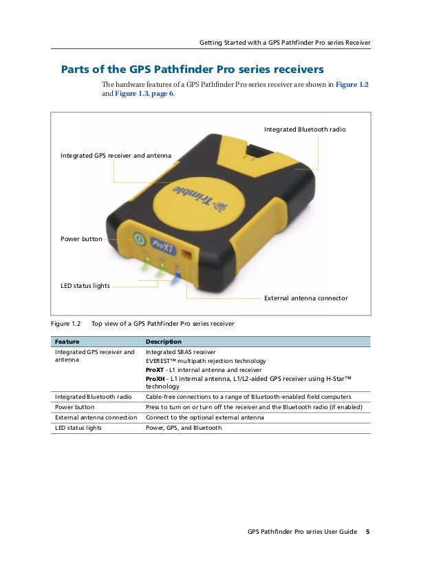 Trimble ProXT GPS Pathfinder Pro Series Bluetooth with Pole Connector