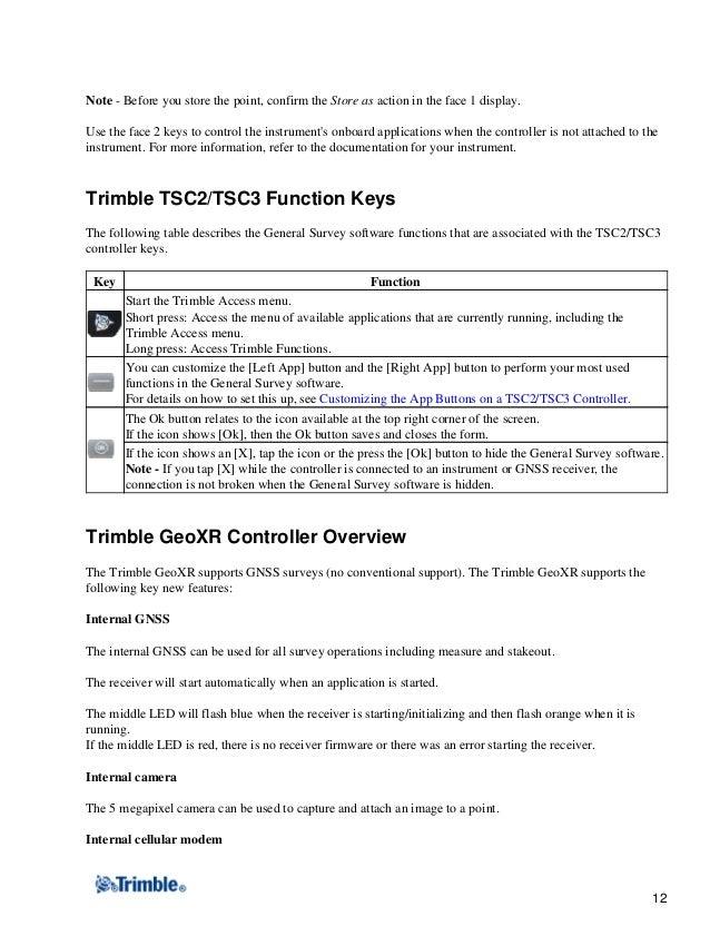 Trimble total station help