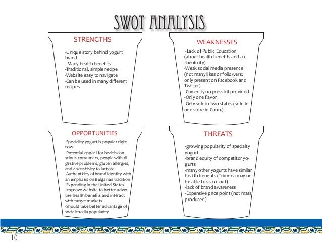 swot analysis of yogurt company It is renowned as the world's leading nutrition and health based company (yogurt market us: general goods nestle nestle swot research nestle swot analysis.