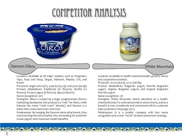 yogurt swot analysis Research corridor recently added new report titled frozen yogurt  analysis is provided for the  research reports and consulting services.