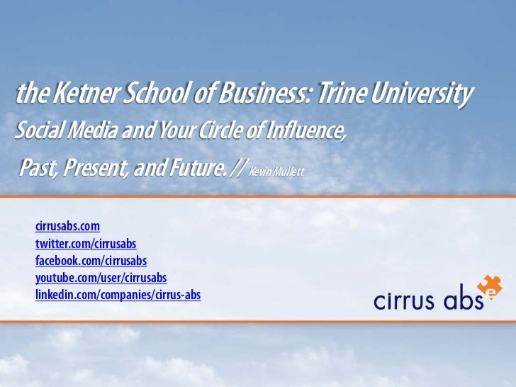 Social Media and Your Circle of Influence, Past, Present, and Future
