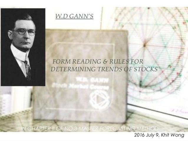 Bill dunn trading system