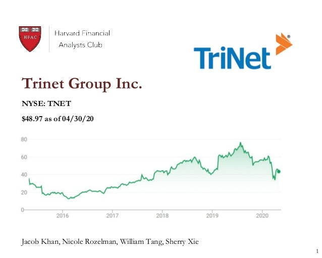 1 Trinet Group Inc. NYSE: TNET $48.97 as of 04/30/20 Jacob Khan, Nicole Rozelman, William Tang, Sherry Xie