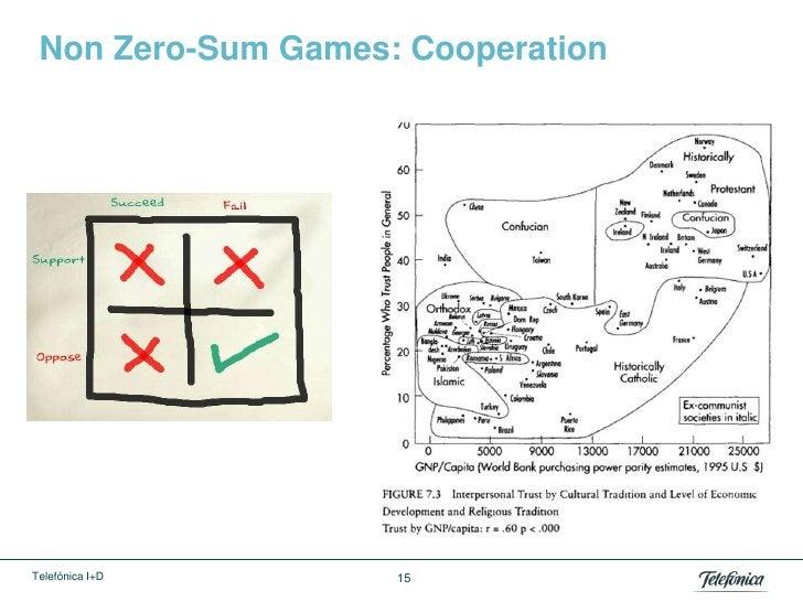 Non Zero-Sum Games: CooperationTelefónica I+D      15
