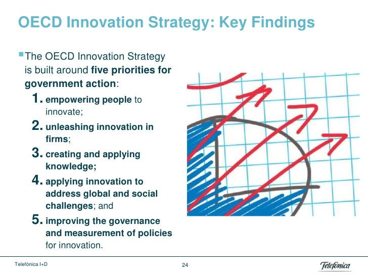 OECD Innovation Strategy: Key Findings The OECD Innovation Strategy    is built around five priorities for    government ...
