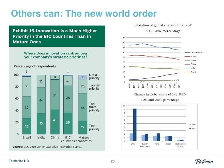 Others can: The new world orderTelefónica I+D        26