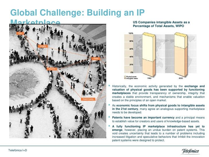 Global Challenge: Building an IP Marketplace                                US Companies intangible Assets as a           ...