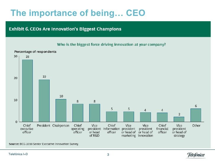 The importance of being… CEOTelefónica I+D       3