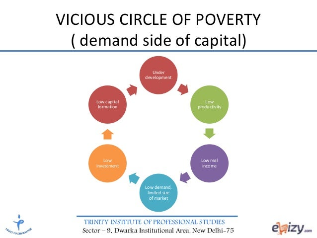 vicious cycle of poverty essays A2/ib 10) poverty cycle (trap) - growth and development - an understanding of poverty cycles and how they can prevent development stemming from low incomes.