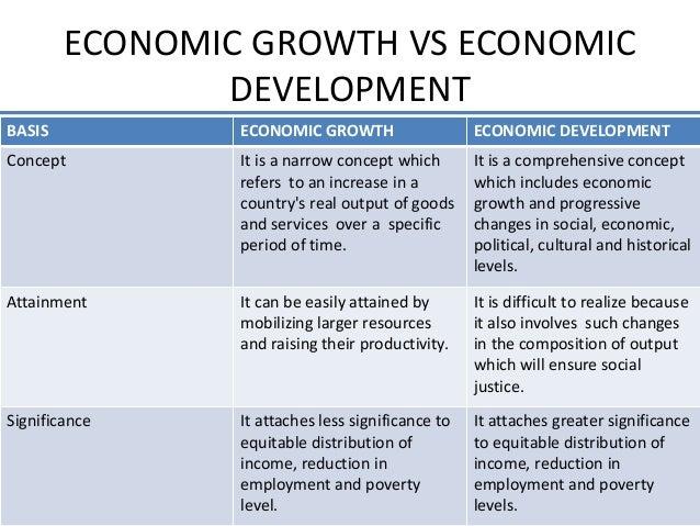 economic growth vs economic development essay Free essay on economic growth vs economic development available totally free  at echeatcom, the largest free essay community.