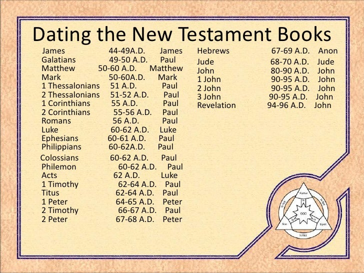 The Biblical Canon and Christian Tradition | Douglas Beaumont