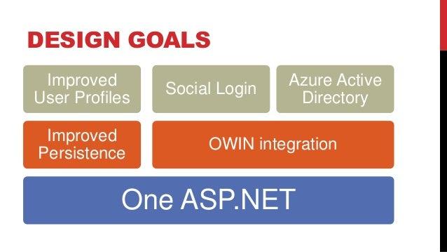 CONVERTING TO  ASP.NET IDENTITY  • Update Data Schema  • Script copying of user records in to new schema  • Update Applica...