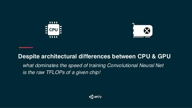 Trip down the GPU lane with Machine Learning Slide 2